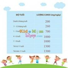 Trẻ em cần lượng canxi bao nhiêu một ngày